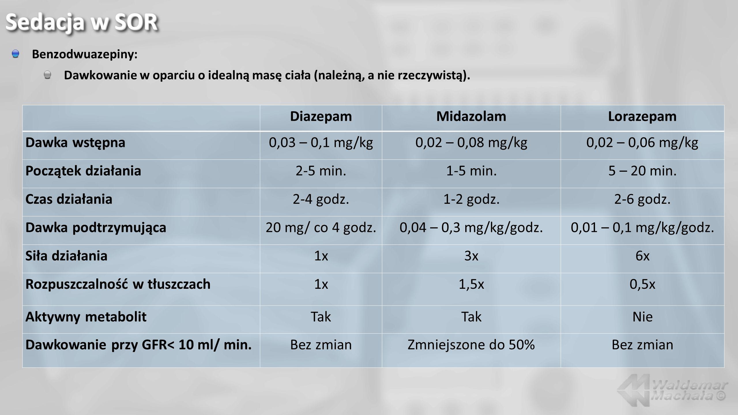 Benzodwuazepiny: Dawkowanie w oparciu o idealną masę ciała (należną, a nie rzeczywistą). DiazepamMidazolamLorazepam Dawka wstępna0,03 – 0,1 mg/kg0,02