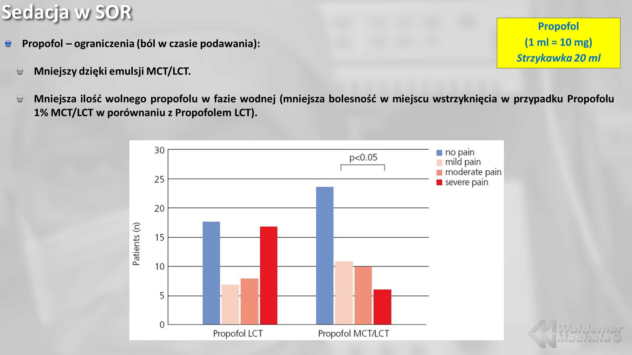 Sedacja w SOR Propofol – ograniczenia (ból w czasie podawania): Mniejszy dzięki emulsji MCT/LCT. Mniejsza ilość wolnego propofolu w fazie wodnej (mnie