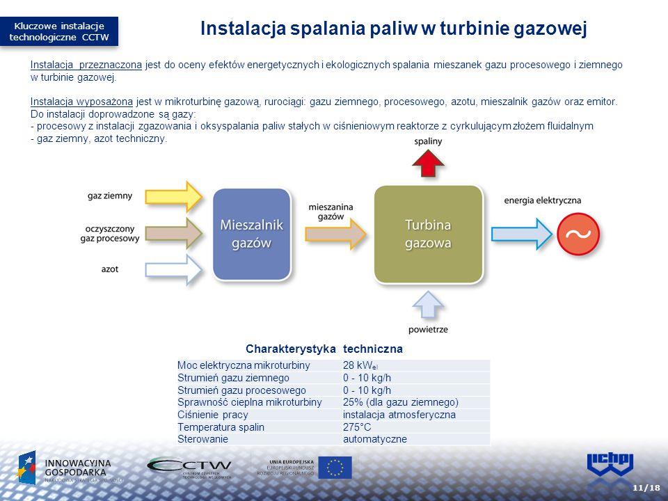 11/18 Instalacja przeznaczona jest do oceny efektów energetycznych i ekologicznych spalania mieszanek gazu procesowego i ziemnego w turbinie gazowej.