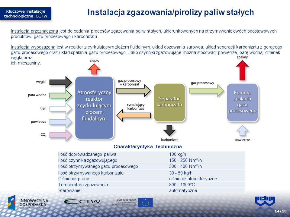 14/18 Instalacja przeznaczona jest do badania procesów zgazowania paliw stałych, ukierunkowanych na otrzymywanie dwóch podstawowych produktów: gazu procesowego i karbonizatu.