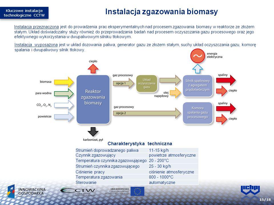 15/18 Instalacja przeznaczona jest do prowadzenia prac eksperymentalnych nad procesem zgazowania biomasy w reaktorze ze złożem stałym.