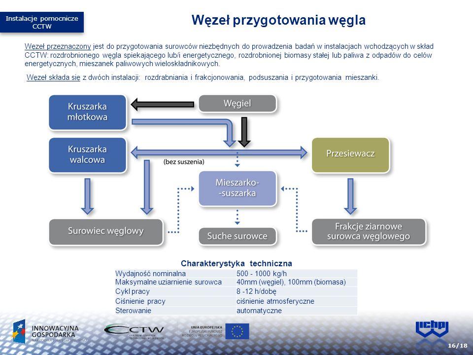 16/18 Węzeł przeznaczony jest do przygotowania surowców niezbędnych do prowadzenia badań w instalacjach wchodzących w skład CCTW: rozdrobnionego węgla