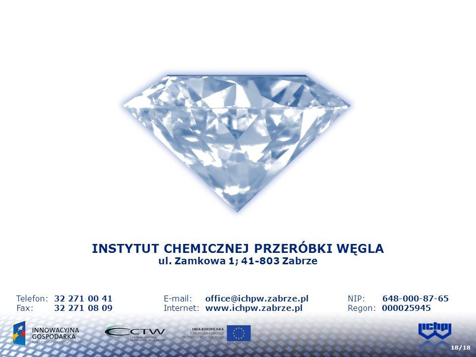 18/18 INSTYTUT CHEMICZNEJ PRZERÓBKI WĘGLA ul.