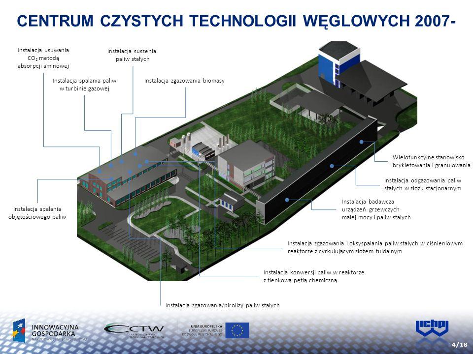 4/18 CENTRUM CZYSTYCH TECHNOLOGII WĘGLOWYCH 2007- 2012 Instalacja usuwania CO 2 metodą absorpcji aminowej Instalacja spalania paliw w turbinie gazowej