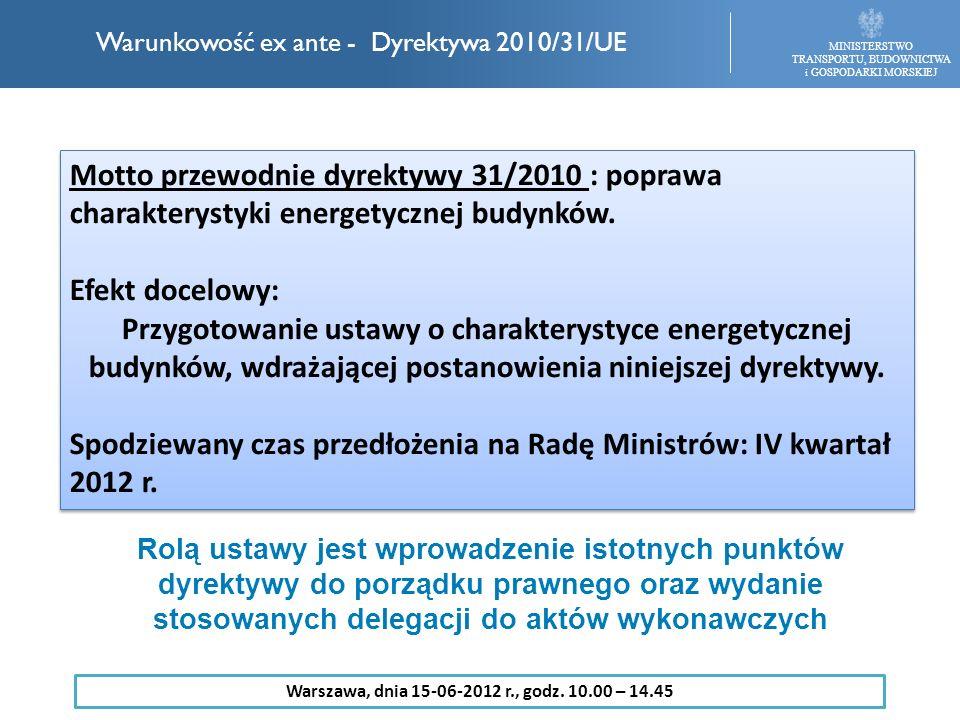 MINISTERSTWO TRANSPORTU, BUDOWNICTWA i GOSPODARKI MORSKIEJ Warunkowość ex ante - Dyrektywa 2010/31/UE Motto przewodnie dyrektywy 31/2010 : poprawa cha