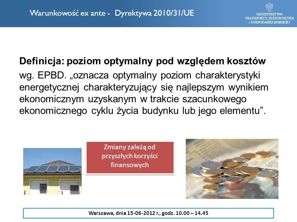 Definicja: poziom optymalny pod względem kosztów wg. EPBD. oznacza optymalny poziom charakterystyki energetycznej charakteryzujący się najlepszym wyni