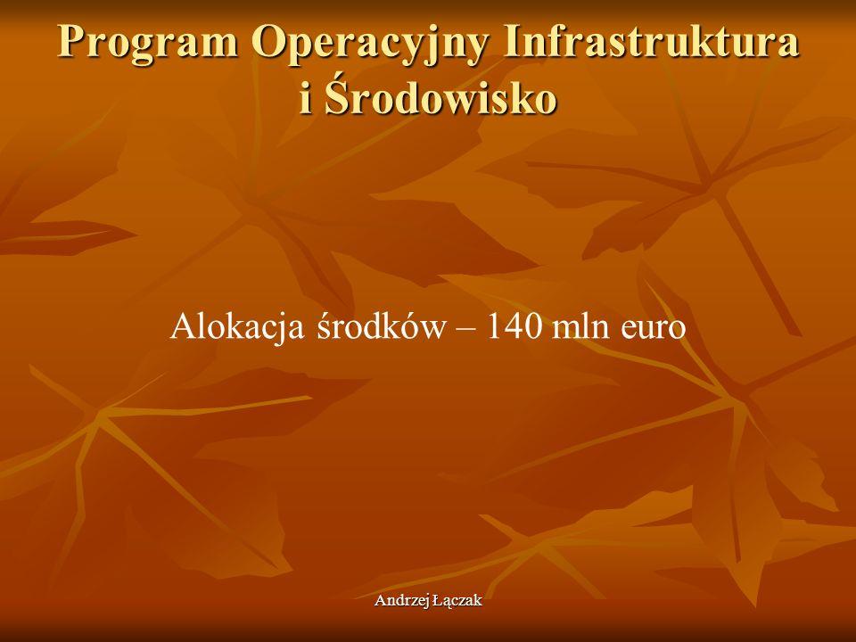 Andrzej Łączak Program Operacyjny Infrastruktura i Środowisko Alokacja środków – 140 mln euro