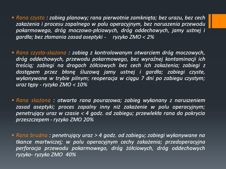 Profilaktyka poekspozycyjna Ekspozycja seksualna Ofiary gwałtów Ceftriakson 125mg im + Metronidazol 2,0 g doustnie 1 dawka+ Azytromycyna 1,0 g po 1 dawka (badania w kierunku gonokoków, chlamydii, rzęsistka; badania serologiczne w kierunku kiły, HIV, HBV; HCV tylko przy wysokim ryzyku) Partnerzy seksualni osób z rozpoznanym zakażeniem: T.