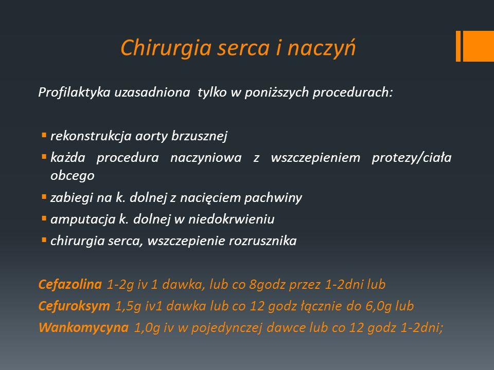 Chirurgia piersi Związana z nowotworem Plastyka gruczołu piersiowego Zalecane jest jednorazowe podanie Cefazoliny 1-2g iv 30 min przed zabiegiem