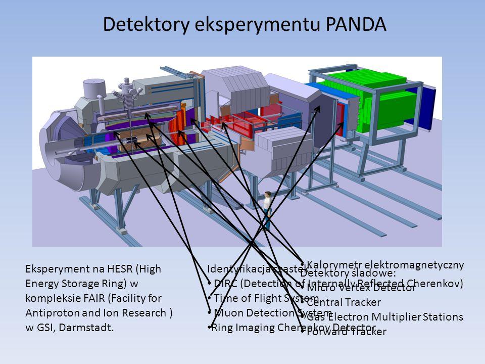 Detektory eksperymentu PANDA Detektory śladowe: Micro Vertex Detector Central Tracker Gas Electron Multiplier Stations Forward Tracker Identyfikacja cząstek: DIRC (Detection of Internally Reflected Cherenkov) Time of Flight System Muon Detection System Ring Imaging Cherenkov Detector Kalorymetr elektromagnetyczny Eksperyment na HESR (High Energy Storage Ring) w kompleksie FAIR (Facility for Antiproton and Ion Research ) w GSI, Darmstadt.