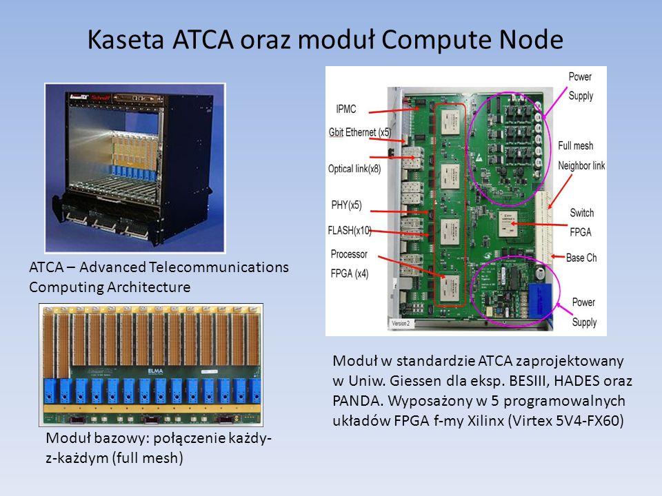 Kaseta ATCA oraz moduł Compute Node Moduł w standardzie ATCA zaprojektowany w Uniw.