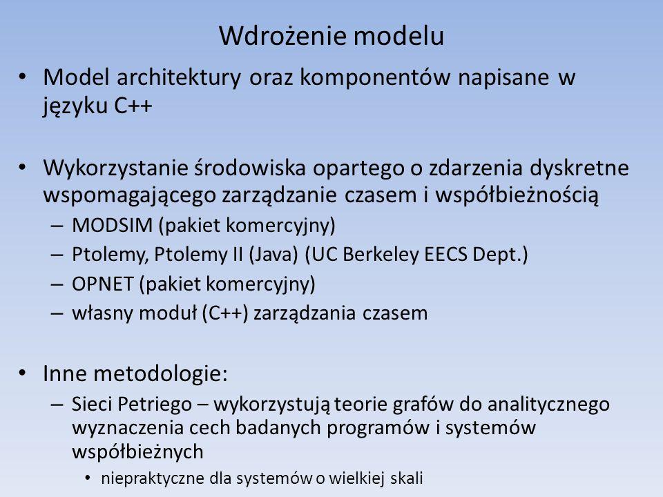 Podsumowanie - modelowanie Parametryzacja jest kluczową operacją stanowiącą o przydatności modelu.