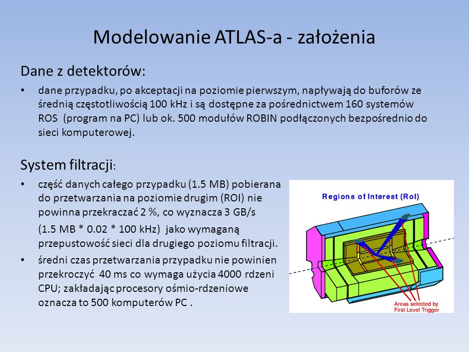 Wyniki modelowania dla switch based Ustabilizowana częstotliwość budowy przypadków na poziomie 4 kHz wskazuje na stabilną pracę systemu.