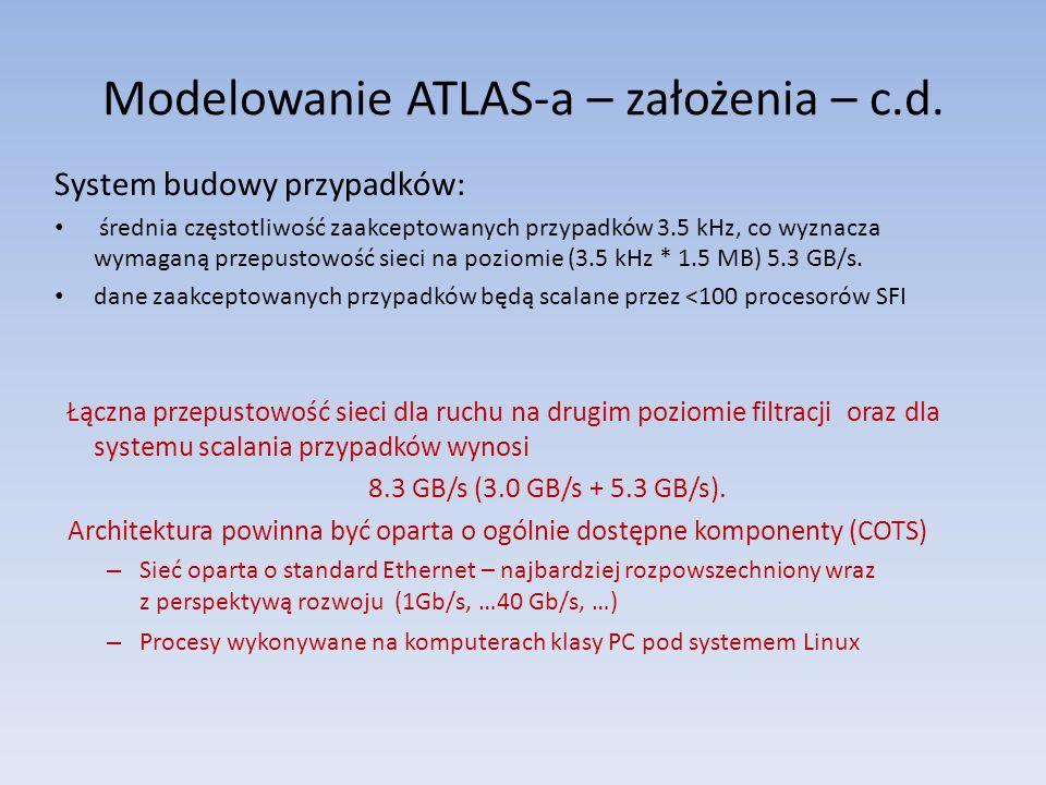 Modelowanie ATLAS-a – założenia – c.d.
