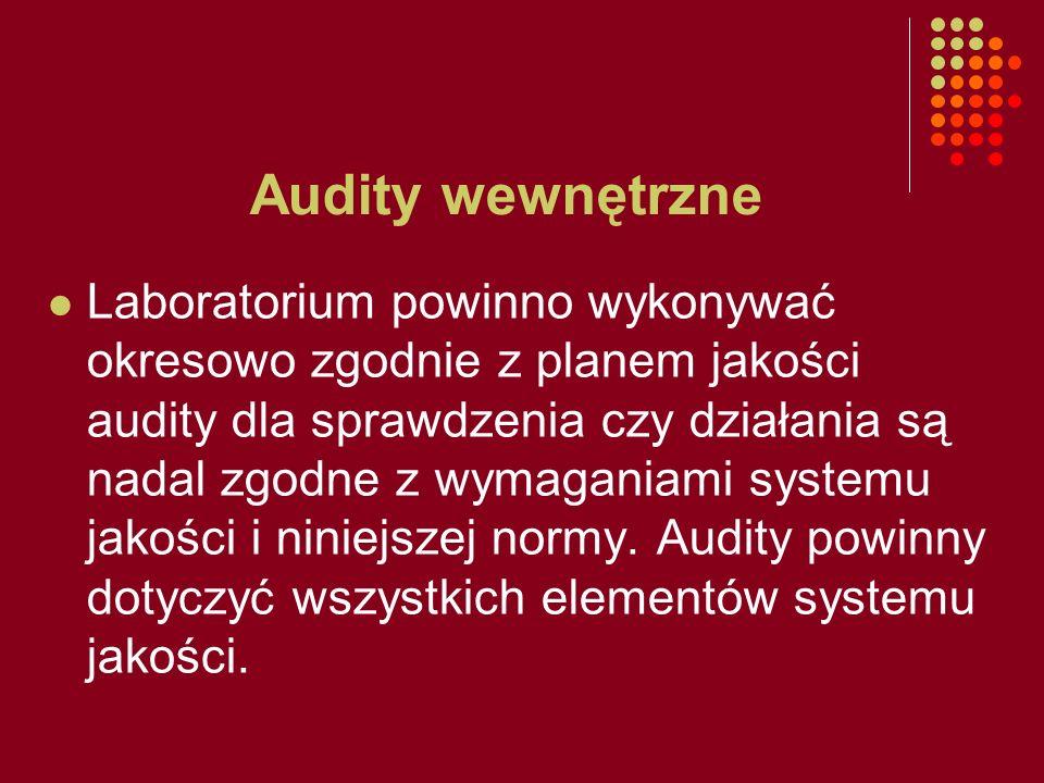 Audity wewnętrzne Laboratorium powinno wykonywać okresowo zgodnie z planem jakości audity dla sprawdzenia czy działania są nadal zgodne z wymaganiami