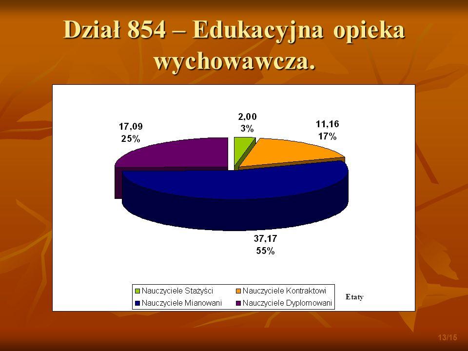Dział 854 – Edukacyjna opieka wychowawcza. 13/15 Etaty
