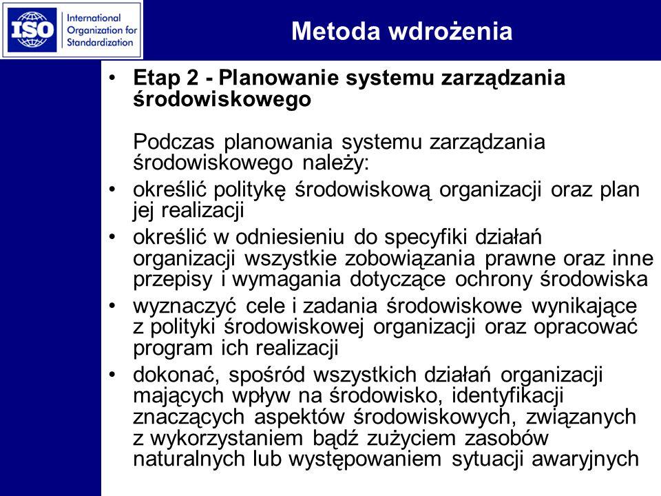 Metoda wdrożenia Etap 2 - Planowanie systemu zarządzania środowiskowego Podczas planowania systemu zarządzania środowiskowego należy: określić polityk