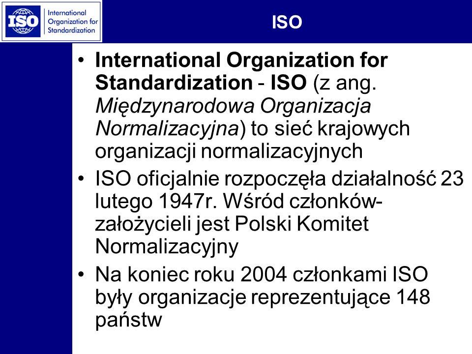 ISO International Organization for Standardization - ISO (z ang. Międzynarodowa Organizacja Normalizacyjna) to sieć krajowych organizacji normalizacyj