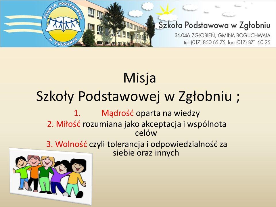 Misja Szkoły Podstawowej w Zgłobniu ; 1.Mądrość oparta na wiedzy 2.