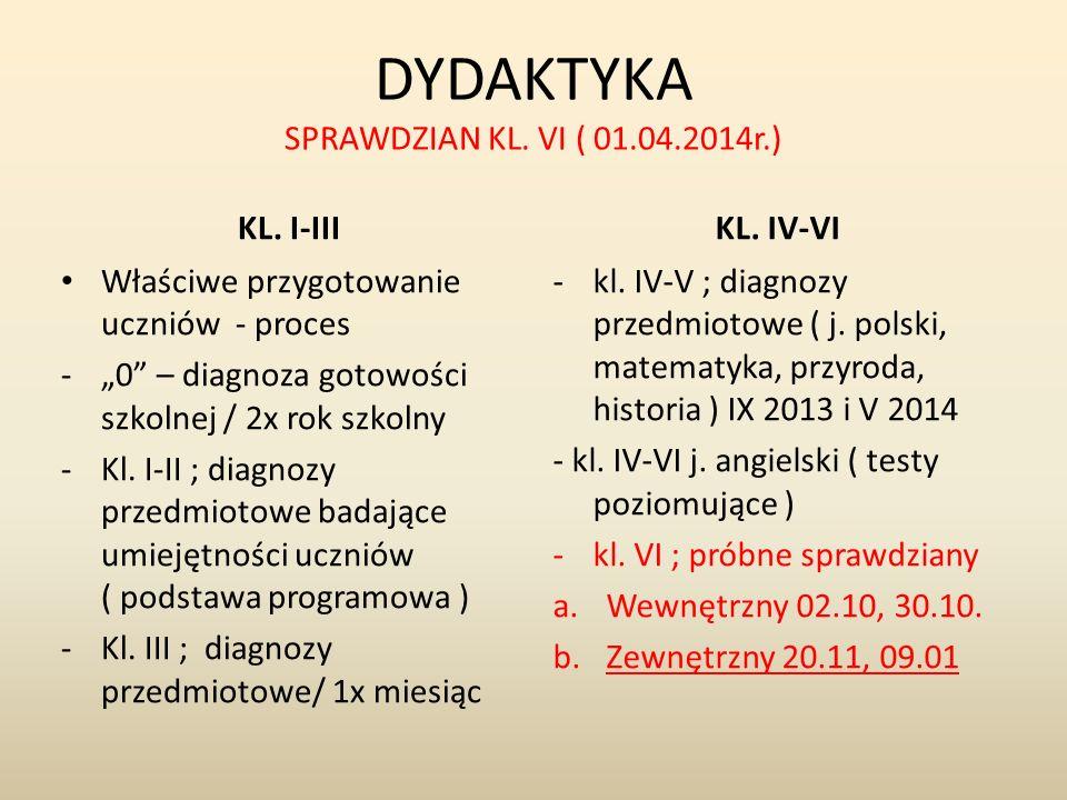 DYDAKTYKA SPRAWDZIAN KL.VI ( 01.04.2014r.) KL. I-IIIKL.