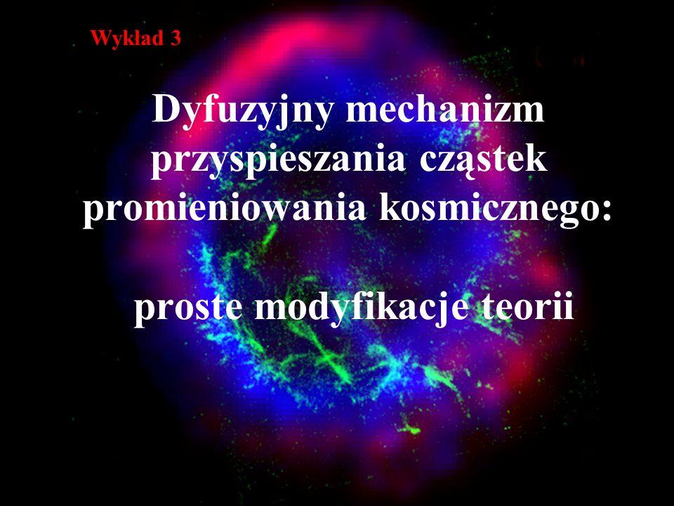 Dyfuzyjny mechanizm przyspieszania cząstek promieniowania kosmicznego: proste modyfikacje teorii Wykład 3