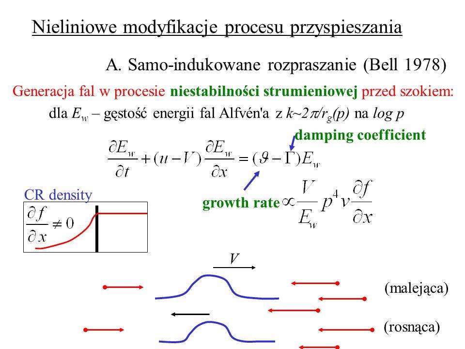 Nieliniowe modyfikacje procesu przyspieszania A.