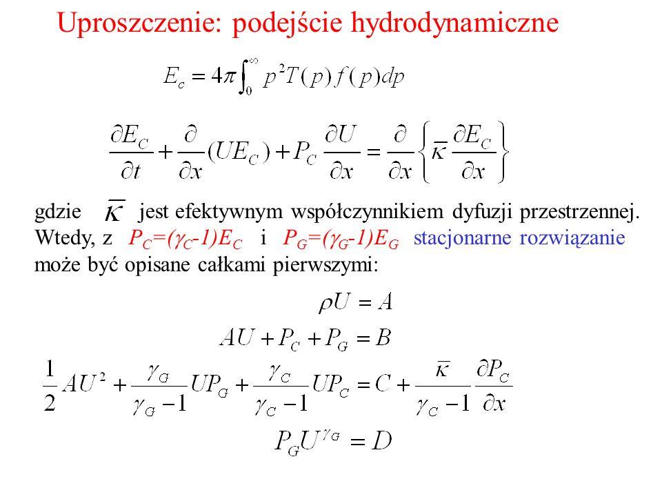 Uproszczenie: podejście hydrodynamiczne gdzie jest efektywnym współczynnikiem dyfuzji przestrzennej.