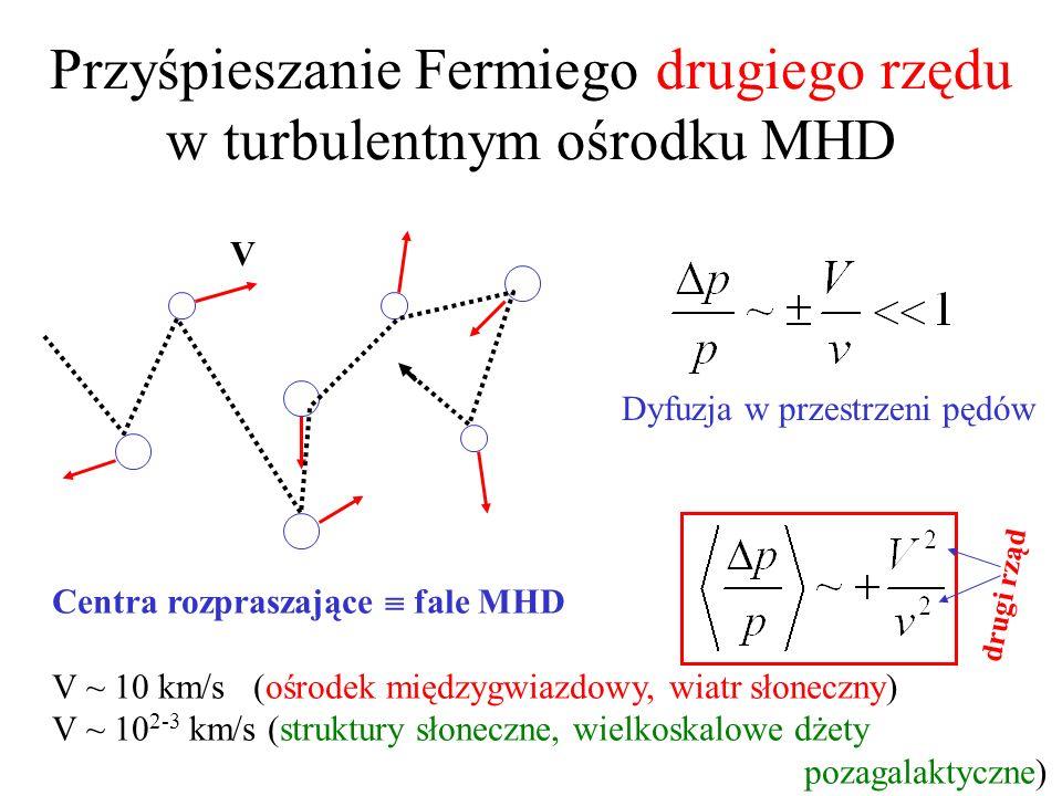 Przyśpieszanie Fermiego drugiego rzędu w turbulentnym ośrodku MHD V Dyfuzja w przestrzeni pędów Centra rozpraszające fale MHD V ~ 10 km/s (ośrodek międzygwiazdowy, wiatr słoneczny) V ~ 10 2-3 km/s (struktury słoneczne, wielkoskalowe dżety pozagalaktyczne) drugi rząd