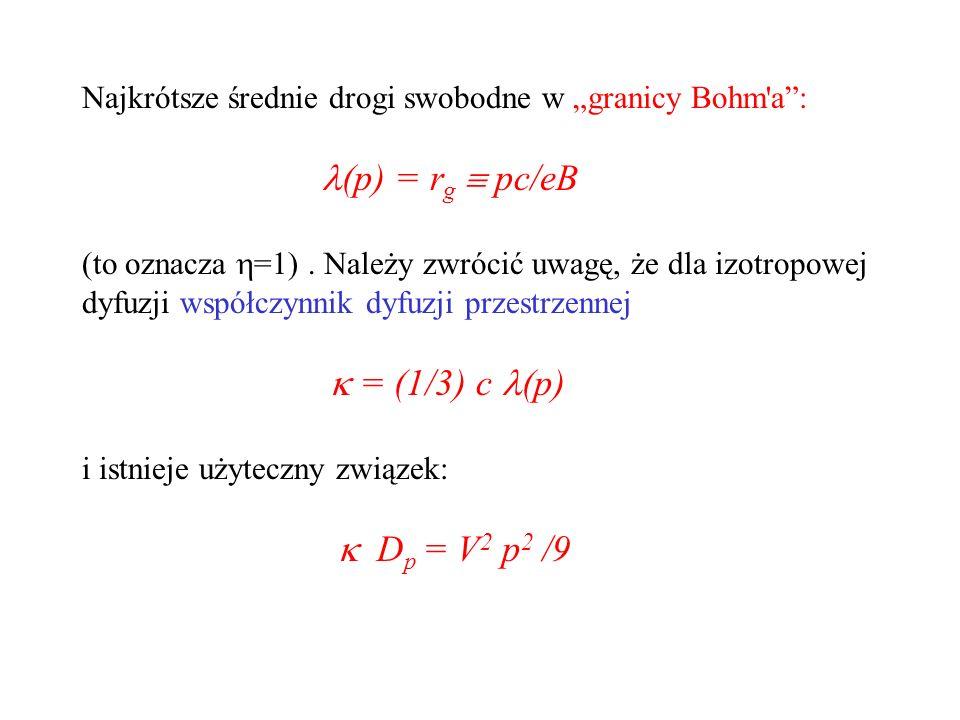 Najkrótsze średnie drogi swobodne w granicy Bohm a: (p) = r g pc/eB (to oznacza =1).