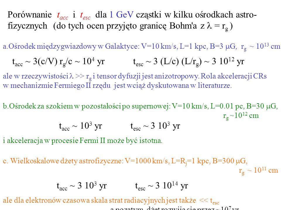 Porównanie t acc i t esc dla 1 GeV cząstki w kilku ośrodkach astro- fizycznych (do tych ocen przyjęto granicę Bohm a z = r g ) a.Ośrodek międzygwiazdowy w Galaktyce: V=10 km/s, L=1 kpc, B=3 G, r g ~ 10 13 cm t acc ~ 3(c/V) r g /c ~ 10 4 yr t esc ~ 3 (L/c) (L/r g ) ~ 3 10 12 yr ale w rzeczywistości >> r g i tensor dyfuzji jest anizotropowy.