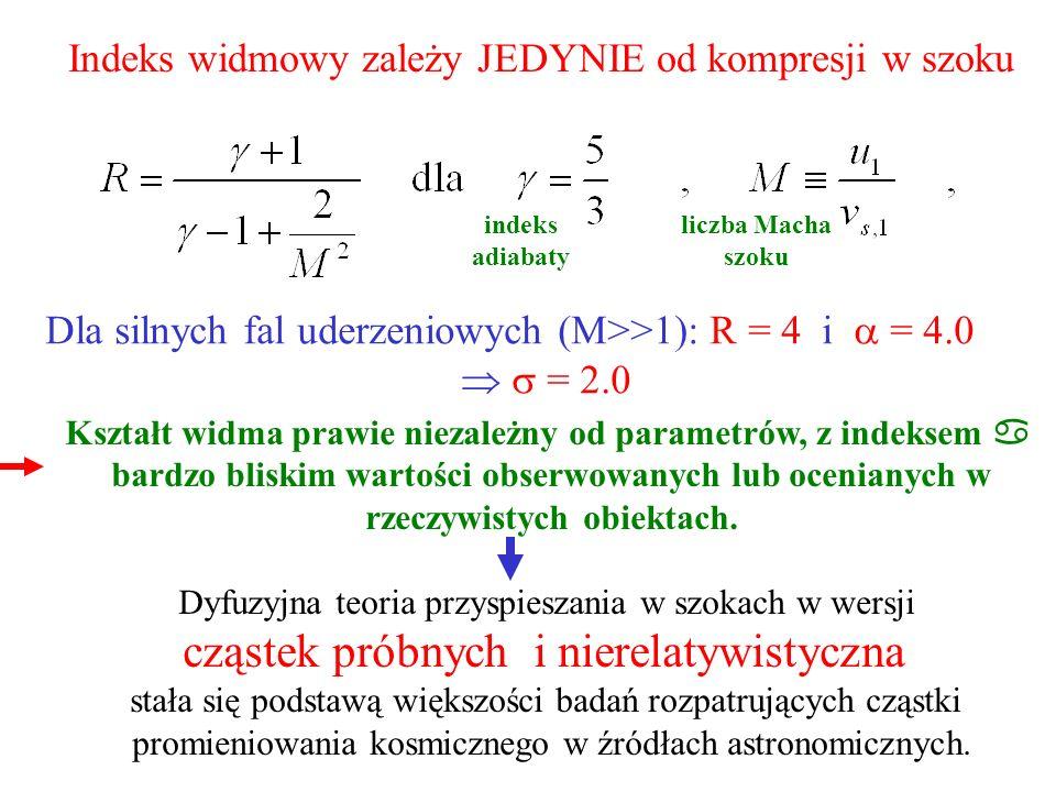Dla silnych fal uderzeniowych (M>>1): R = 4 i = 4.0 = 2.0 indeks adiabaty liczba Macha szoku Indeks widmowy zależy JEDYNIE od kompresji w szoku Kształt widma prawie niezależny od parametrów, z indeksem bardzo bliskim wartości obserwowanych lub ocenianych w rzeczywistych obiektach.