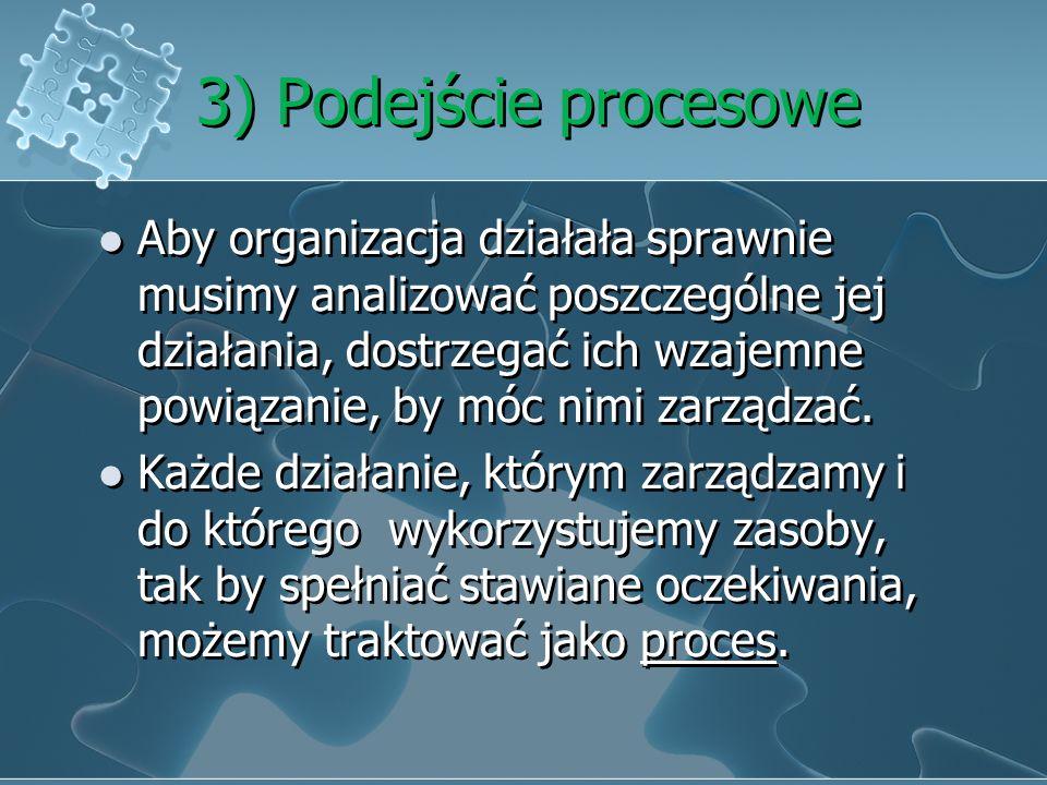 3) Podejście procesowe Aby organizacja działała sprawnie musimy analizować poszczególne jej działania, dostrzegać ich wzajemne powiązanie, by móc nimi zarządzać.