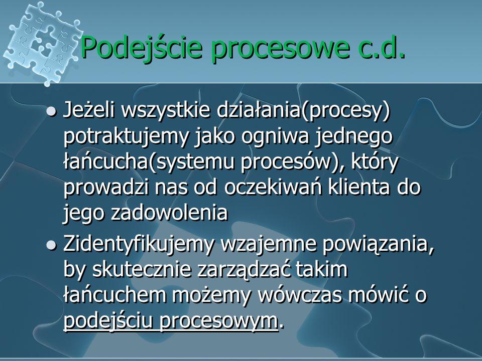 3) Podejście procesowe Aby organizacja działała sprawnie musimy analizować poszczególne jej działania, dostrzegać ich wzajemne powiązanie, by móc nimi