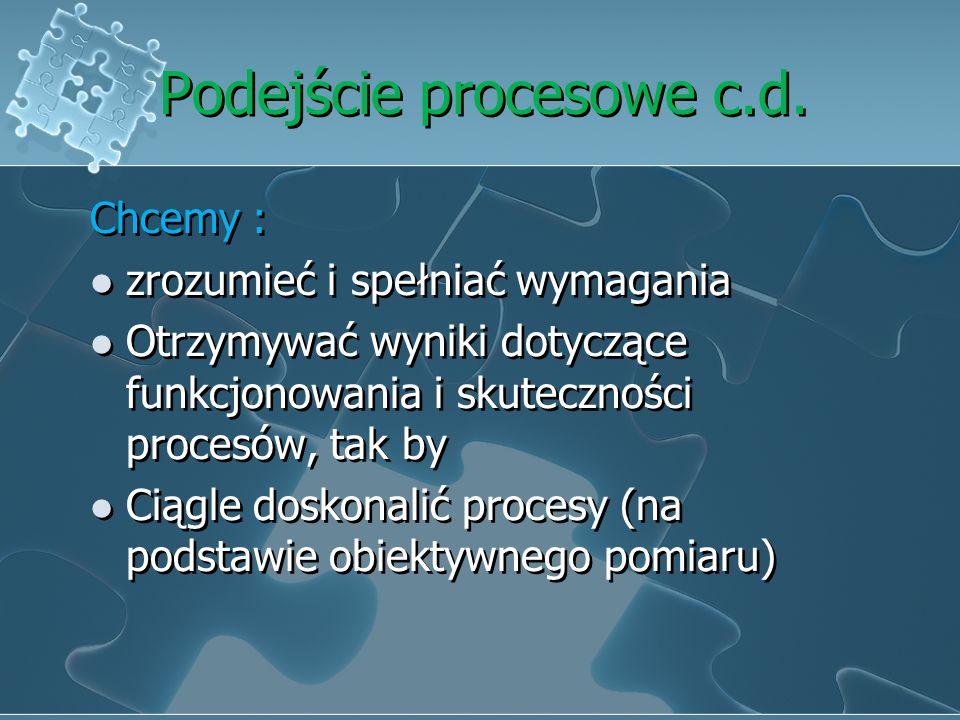 Podejście procesowe c.d. Jeżeli wszystkie działania(procesy) potraktujemy jako ogniwa jednego łańcucha(systemu procesów), który prowadzi nas od oczeki