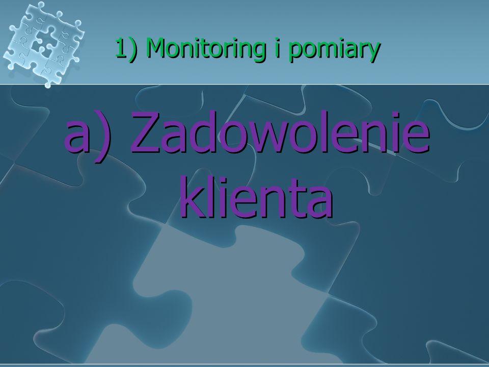 Zadaniem każdej organizacji jest zaplanowanie i wdrożenie systemu monitorowania, pomiaru i doskonalenia potrzebnego do wykazania zgodności wyrobu oraz