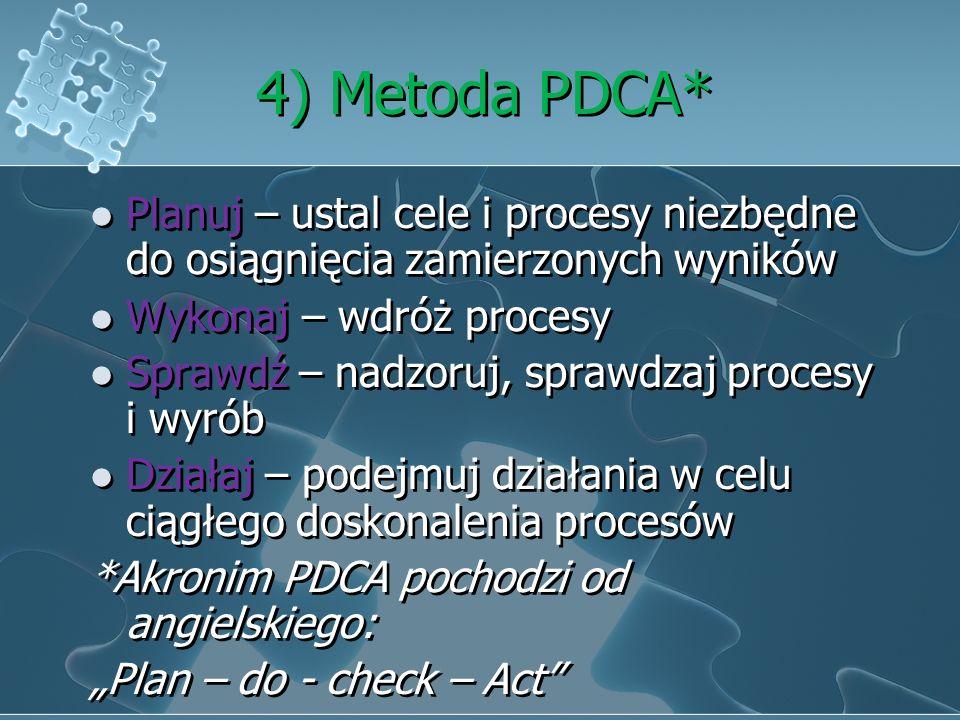 4) Metoda PDCA* Planuj – ustal cele i procesy niezbędne do osiągnięcia zamierzonych wyników Wykonaj – wdróż procesy Sprawdź – nadzoruj, sprawdzaj procesy i wyrób Działaj – podejmuj działania w celu ciągłego doskonalenia procesów *Akronim PDCA pochodzi od angielskiego: Plan – do - check – Act Planuj – ustal cele i procesy niezbędne do osiągnięcia zamierzonych wyników Wykonaj – wdróż procesy Sprawdź – nadzoruj, sprawdzaj procesy i wyrób Działaj – podejmuj działania w celu ciągłego doskonalenia procesów *Akronim PDCA pochodzi od angielskiego: Plan – do - check – Act