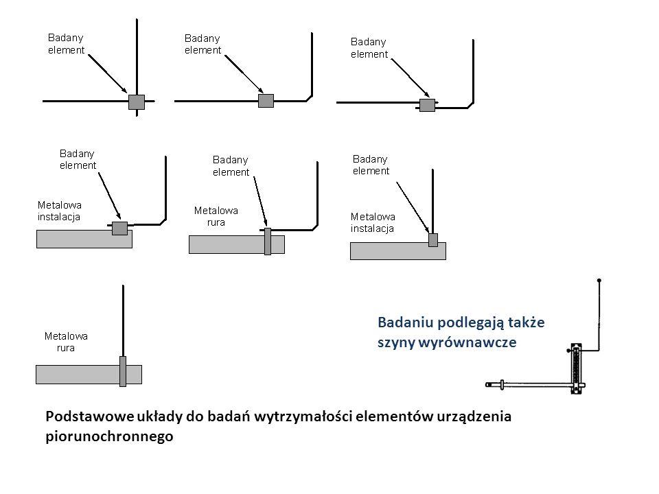 Podstawowe układy do badań wytrzymałości elementów urządzenia piorunochronnego Badaniu podlegają także szyny wyrównawcze
