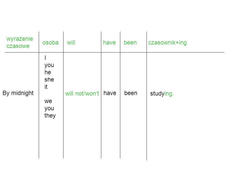 wyrażenie czasowe osoba By midnight I you he she it we you they will will not/wont have been czasownik+ing studying.
