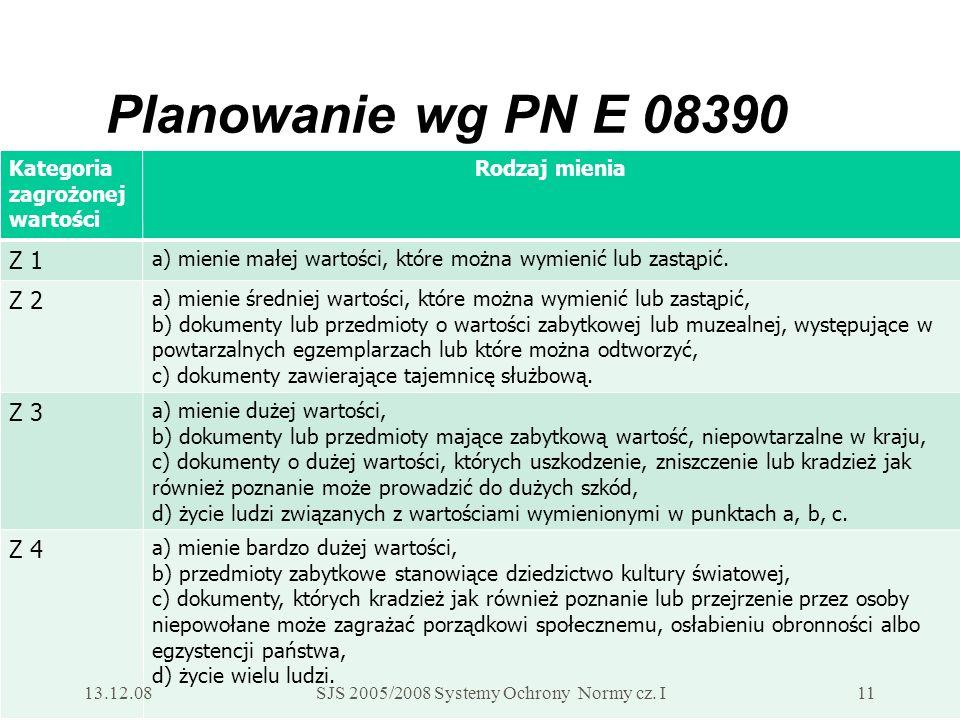 Planowanie wg PN E 08390 Kategoria zagrożonej wartości Rodzaj mienia Z 1 a) mienie małej wartości, które można wymienić lub zastąpić.