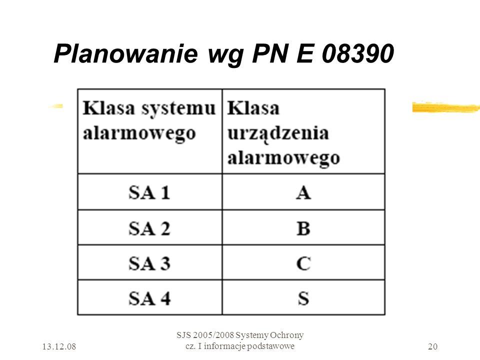 Planowanie wg PN E 08390 13.12.08 SJS 2005/2008 Systemy Ochrony cz. I informacje podstawowe20