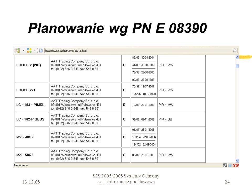 Planowanie wg PN E 08390 13.12.08 SJS 2005/2008 Systemy Ochrony cz. I informacje podstawowe24