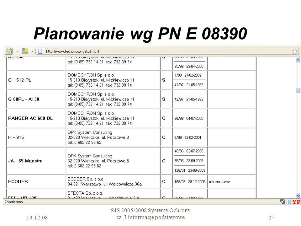 Planowanie wg PN E 08390 13.12.08 SJS 2005/2008 Systemy Ochrony cz. I informacje podstawowe27