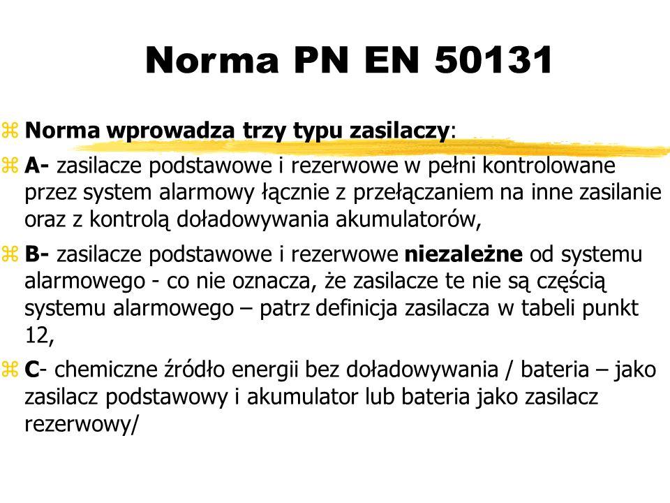 Norma PN EN 50131 Norma wprowadza trzy typu zasilaczy: A- zasilacze podstawowe i rezerwowe w pełni kontrolowane przez system alarmowy łącznie z przełączaniem na inne zasilanie oraz z kontrolą doładowywania akumulatorów, B- zasilacze podstawowe i rezerwowe niezależne od systemu alarmowego - co nie oznacza, że zasilacze te nie są częścią systemu alarmowego – patrz definicja zasilacza w tabeli punkt 12, C- chemiczne źródło energii bez doładowywania / bateria – jako zasilacz podstawowy i akumulator lub bateria jako zasilacz rezerwowy/