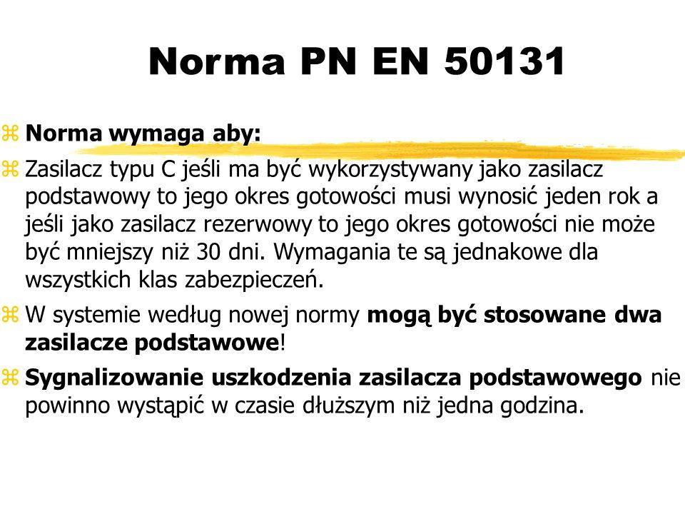 Norma PN EN 50131 Norma wymaga aby: Zasilacz typu C jeśli ma być wykorzystywany jako zasilacz podstawowy to jego okres gotowości musi wynosić jeden rok a jeśli jako zasilacz rezerwowy to jego okres gotowości nie może być mniejszy niż 30 dni.