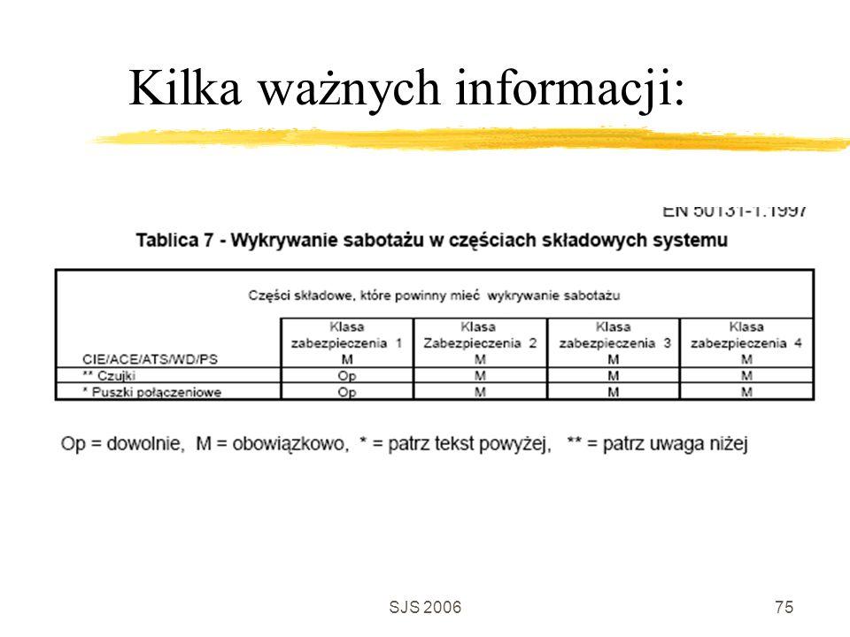 SJS 200675 Kilka ważnych informacji: