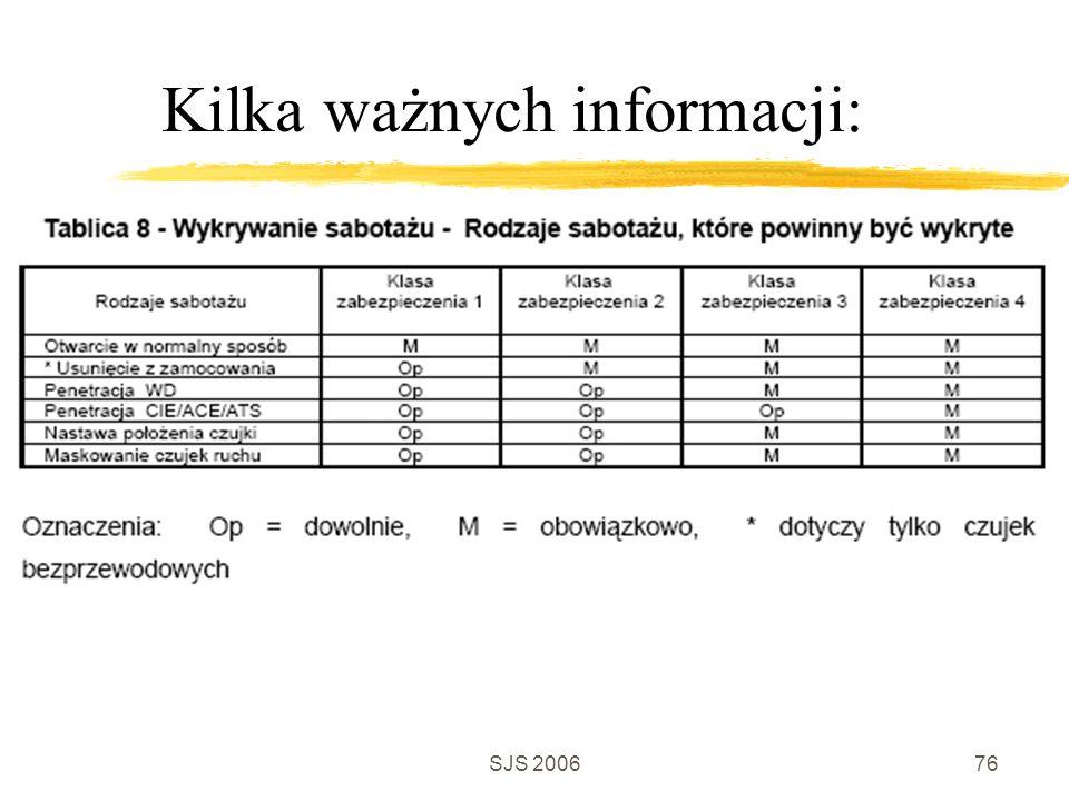 SJS 200676 Kilka ważnych informacji: