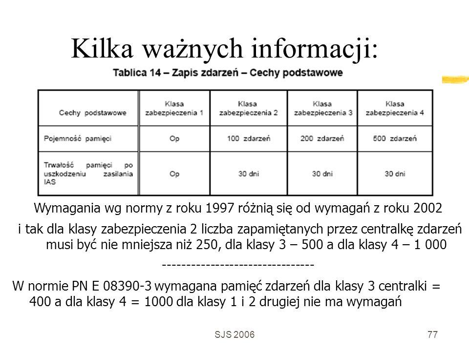 SJS 200677 Wymagania wg normy z roku 1997 różnią się od wymagań z roku 2002 i tak dla klasy zabezpieczenia 2 liczba zapamiętanych przez centralkę zdarzeń musi być nie mniejsza niż 250, dla klasy 3 – 500 a dla klasy 4 – 1 000 -------------------------------- W normie PN E 08390-3 wymagana pamięć zdarzeń dla klasy 3 centralki = 400 a dla klasy 4 = 1000 dla klasy 1 i 2 drugiej nie ma wymagań Kilka ważnych informacji: