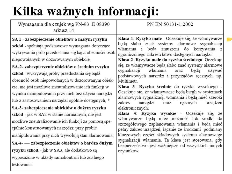 SJS 200680 Kilka ważnych informacji: