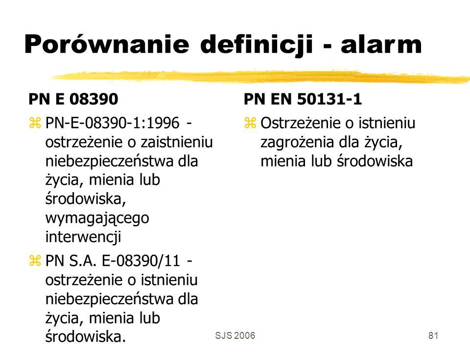 Porównanie definicji - alarm PN E 08390 PN-E-08390-1:1996 - ostrzeżenie o zaistnieniu niebezpieczeństwa dla życia, mienia lub środowiska, wymagającego interwencji PN S.A.