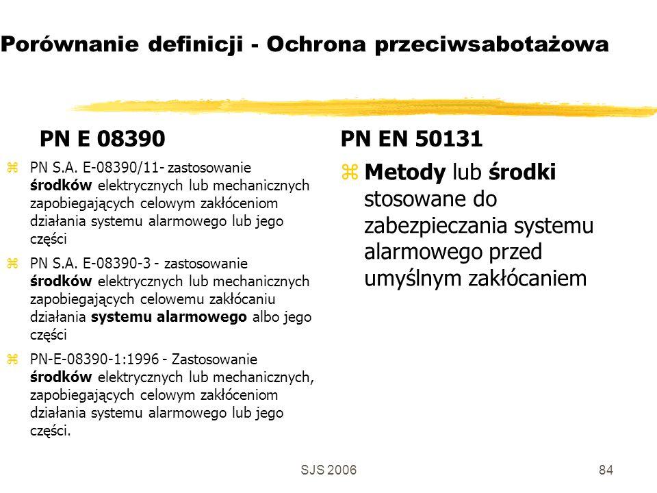 Porównanie definicji - Ochrona przeciwsabotażowa PN E 08390 PN S.A.
